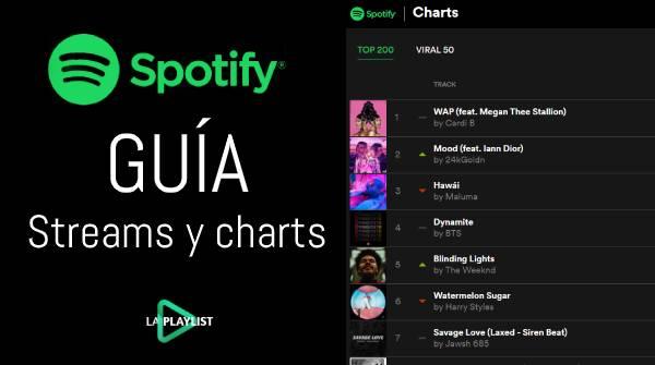[Guía] Cómo reproducir en Spotify para que cuente en sus charts